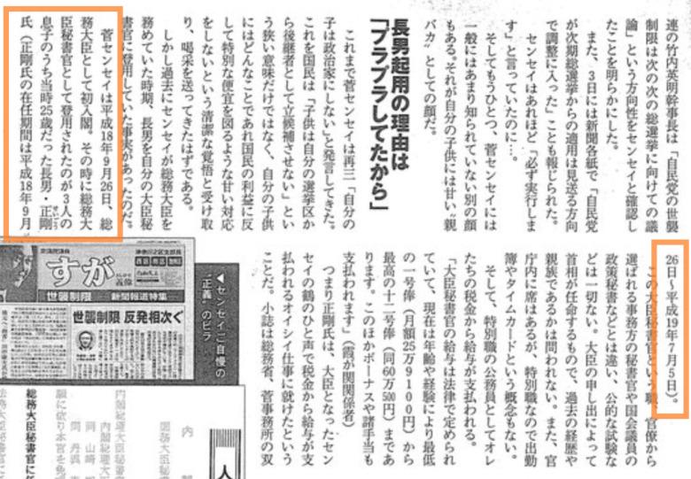 週刊プレイボーイ(2009年6月8日号)①