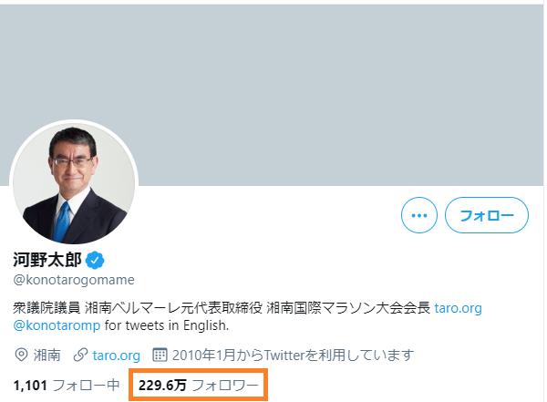 河野太郎のツイッター
