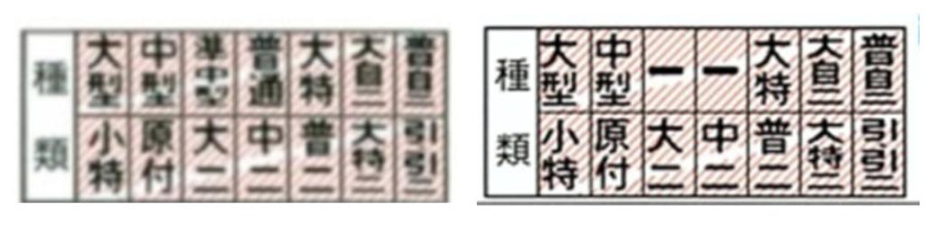 日本花子・初代と2代目のスペック比較