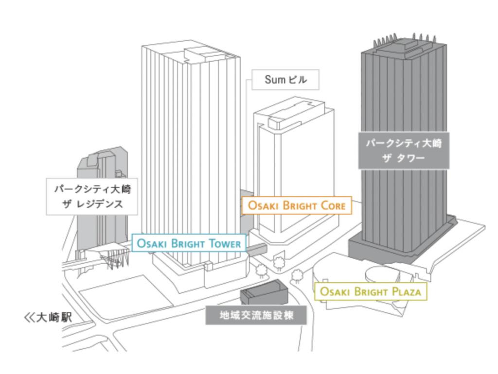 パークシティ大崎ザタワーの概要